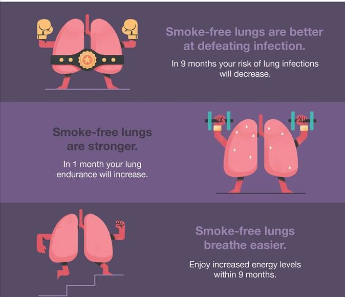 World No-Tobacco Day 31 May