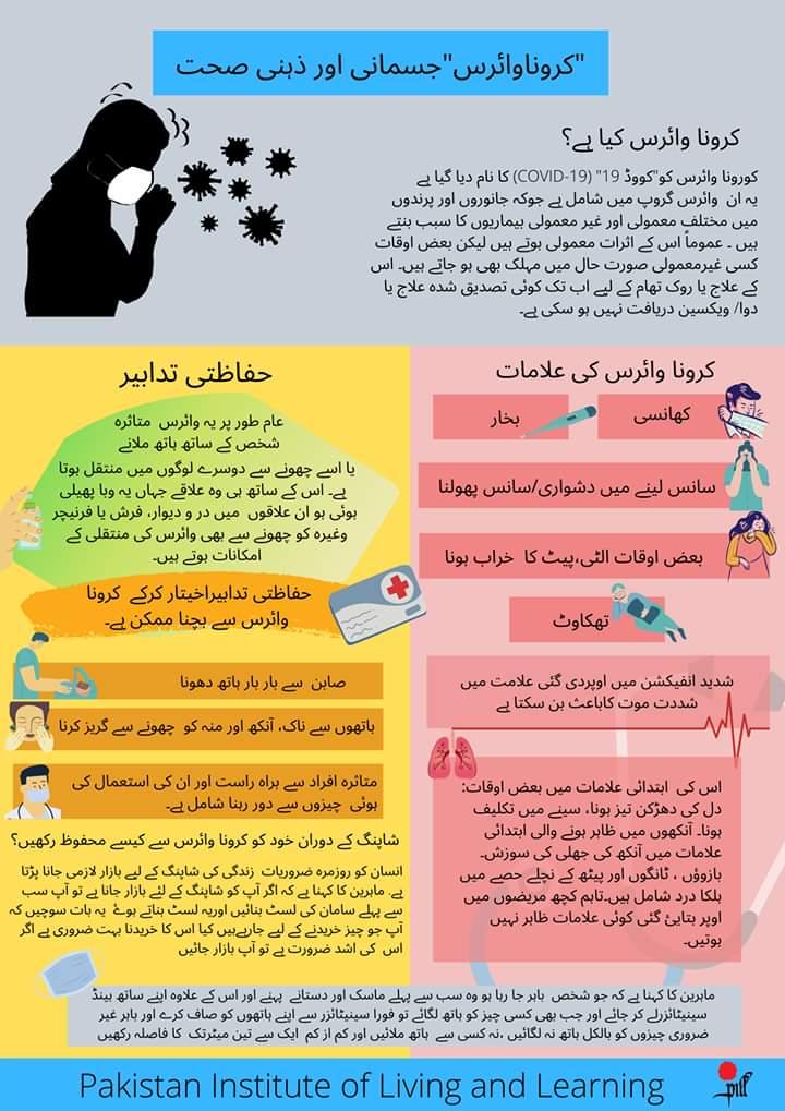corona virus and health